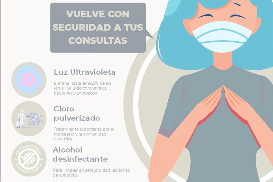 Infografía Redes sociales Coronavirus
